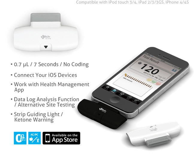 Iphone  Dongle