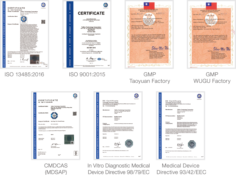 Quality System Certificates